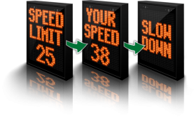 "Driver feedback modes ""SPEED LIMIT"" ""YOUR SPEED"" ""SLOW DOWN"""